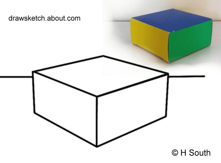 box line drawing