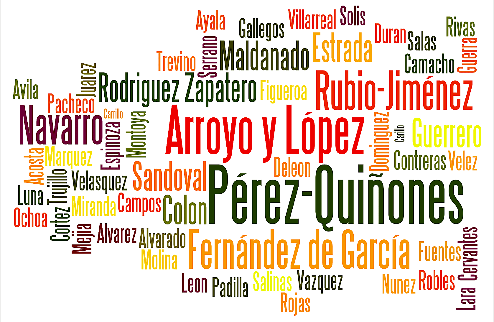 Ethnic background of last names - Hispanic Surnames Why Two Last Names