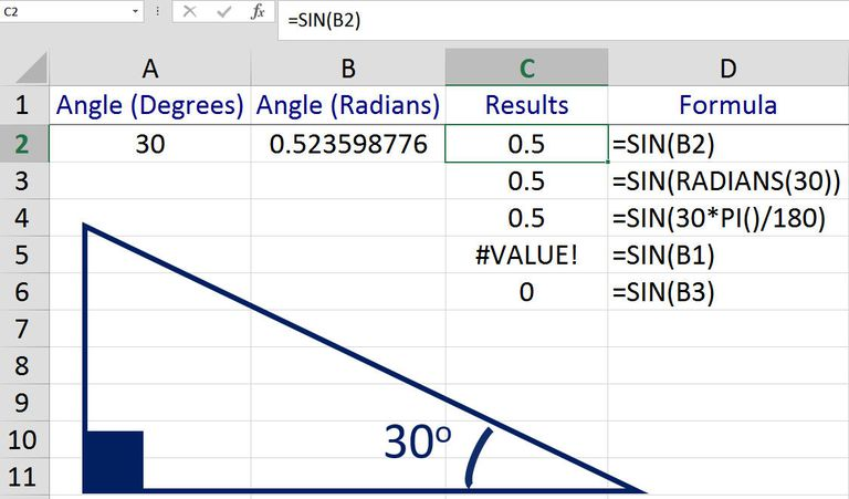Find the Sine of an Angle with Excel's SIN Function