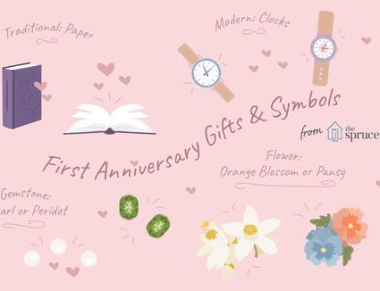 Fifth Wedding Anniversary Celebration Suggestions