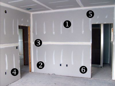Drywall Layout A Visual Guide