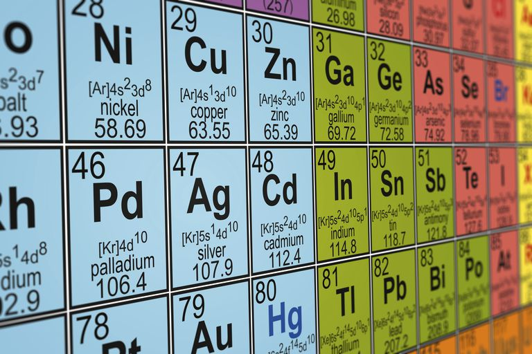 Typical numbers on a periodic table include atomic number, atomic mass, electron structure, and group.