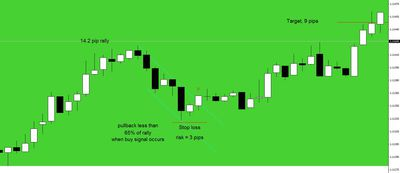 Can you make a lot of money trading forex