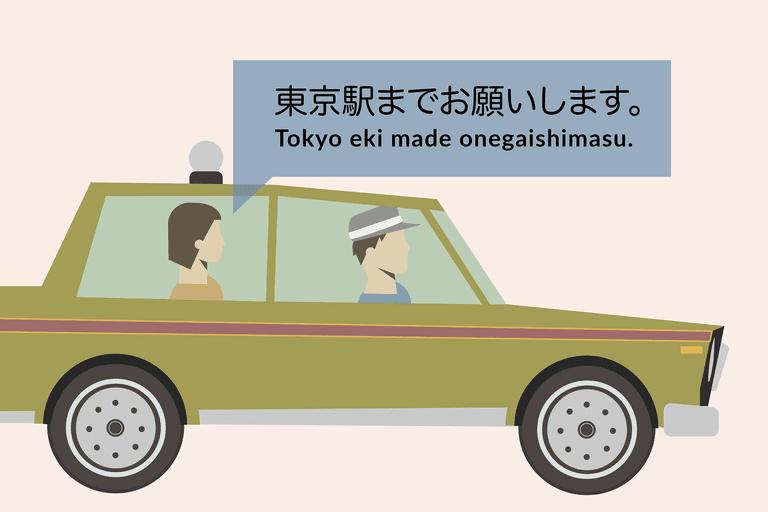 """Using """"onegaishimasu"""""""
