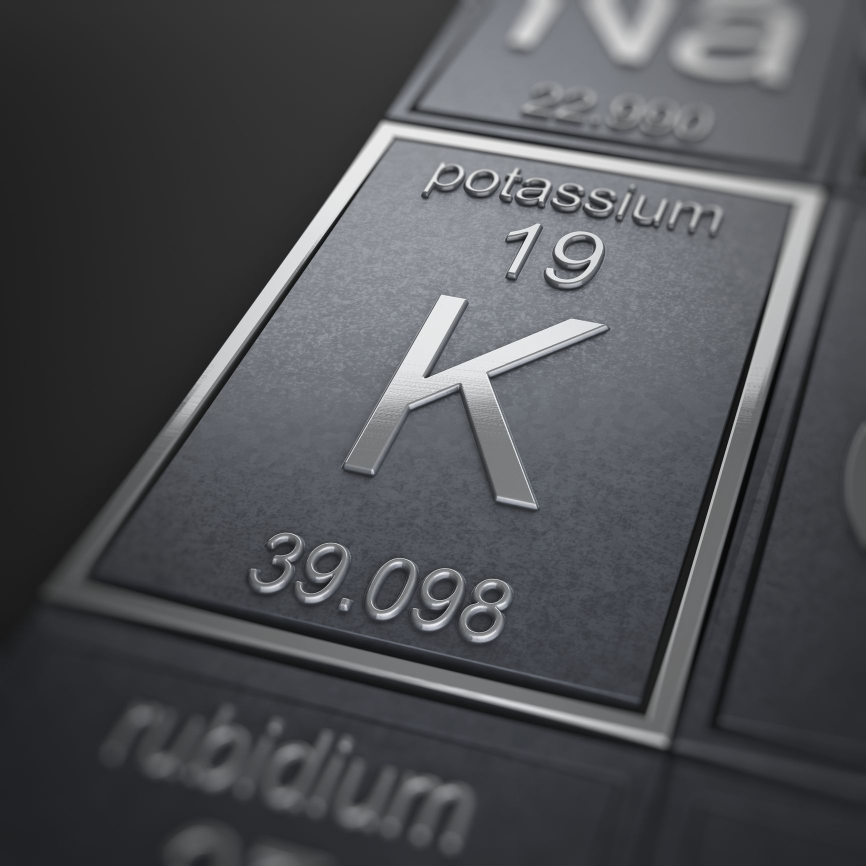 Potassium Periodic Table of the Elements Facts