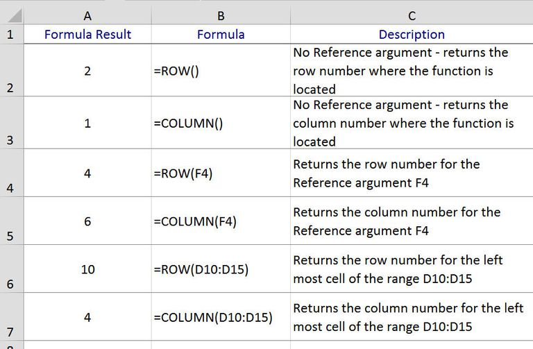 Find Row And Column Numbers With Excels ROW COLUMN Functions