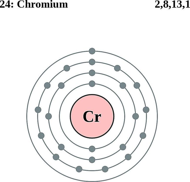 a diagram of an atom of chromium diagram of an atom structure
