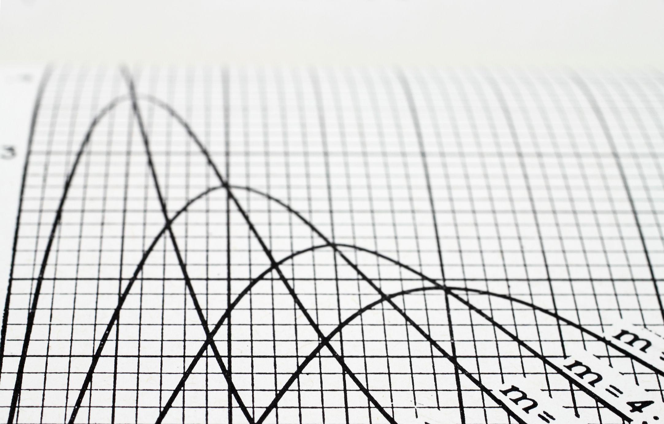 bell shaped curve normal distribution definition. Black Bedroom Furniture Sets. Home Design Ideas