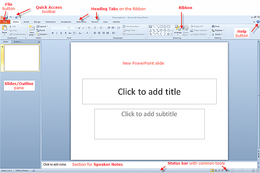 what is the definition of ppt?, Powerpoint templates