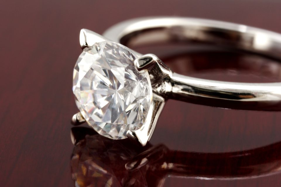 How to Choose a Prong Setting