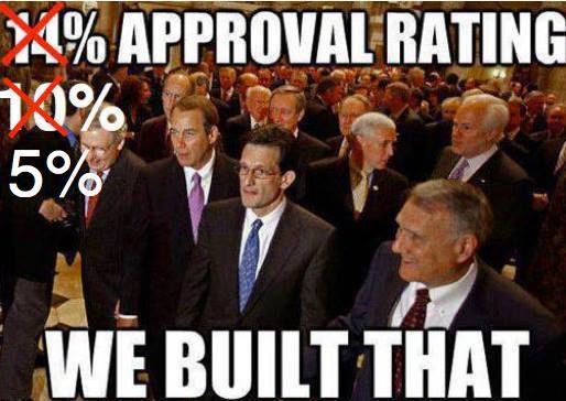 Congress Approval 5 Percent