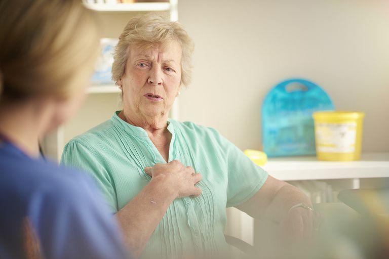 Senior patient complaining of chest pain