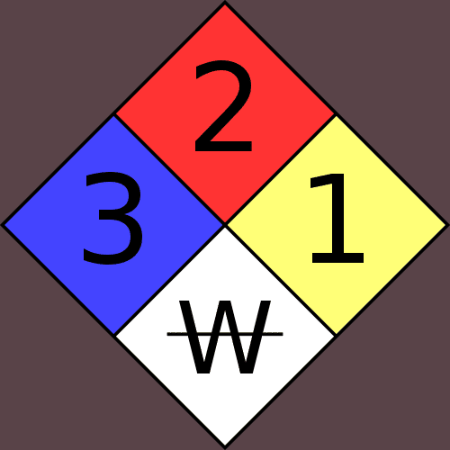 What Is NFPA 704 or the Fire Diamond?