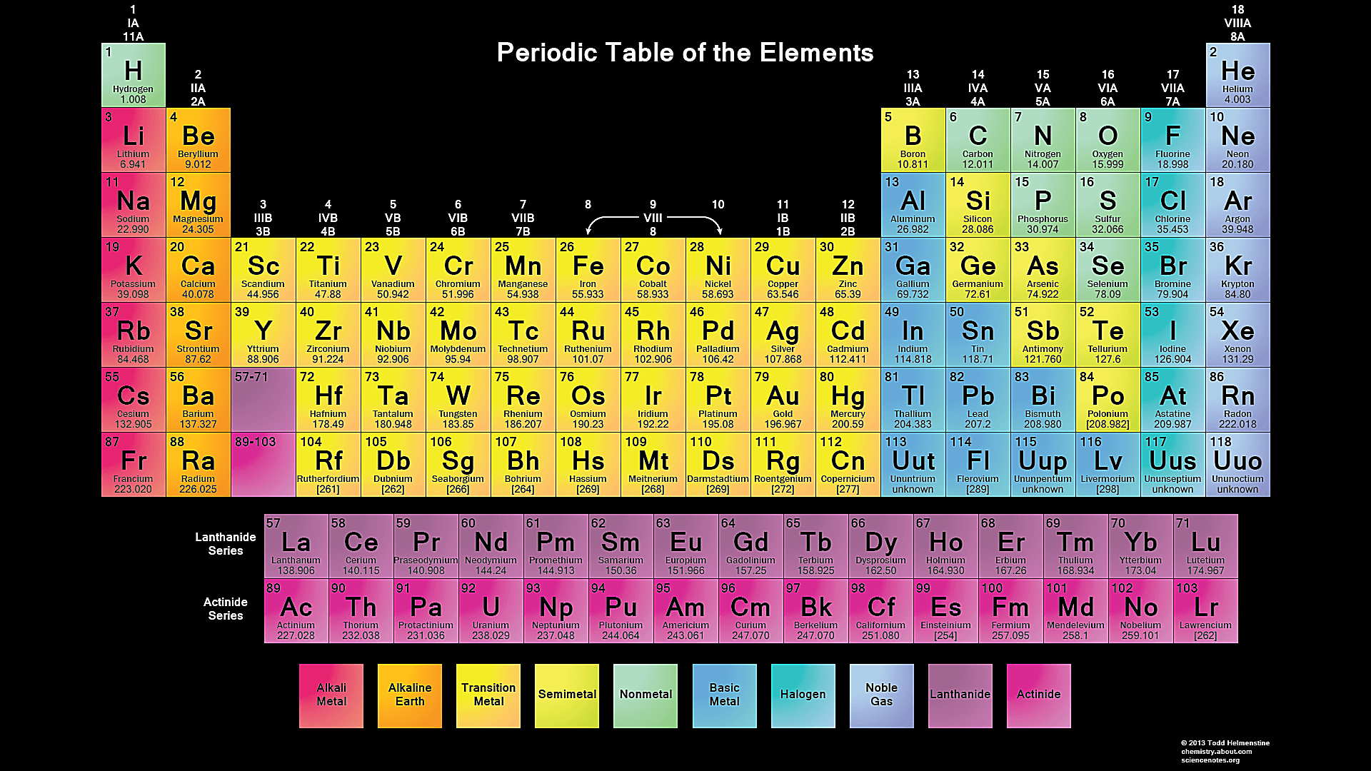 Free printable periodic tables pdf gamestrikefo Choice Image