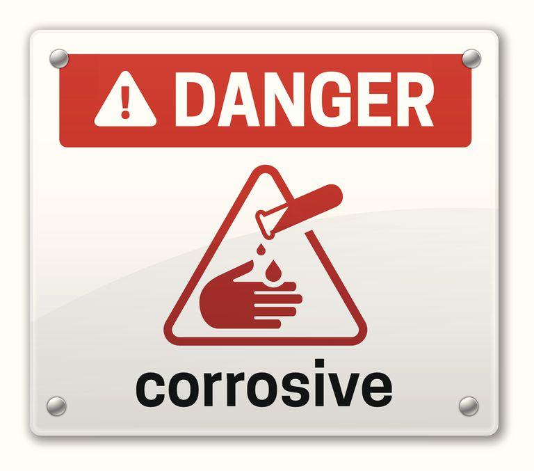 Danger Corrosive Safety Sign
