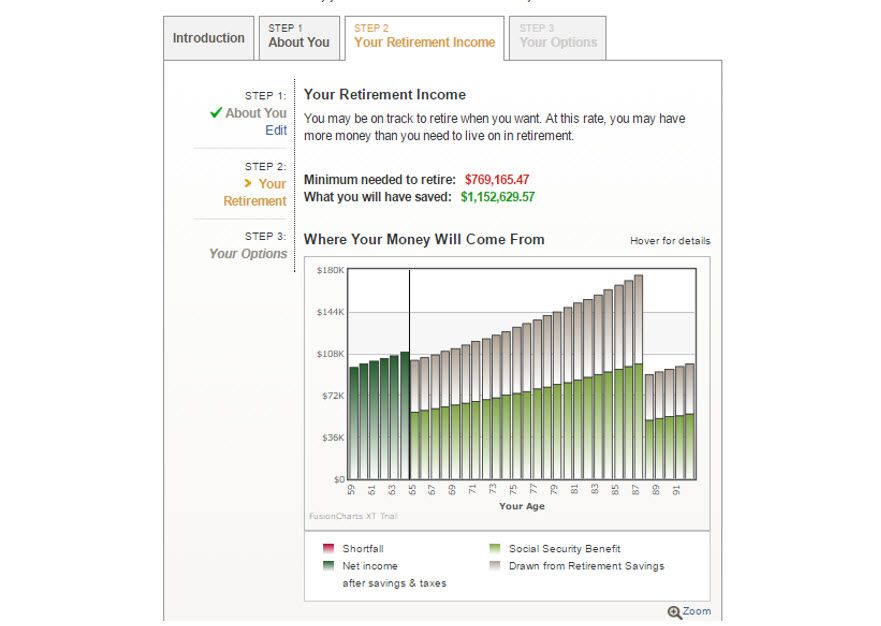 Cibc retirement savings calculator retirement