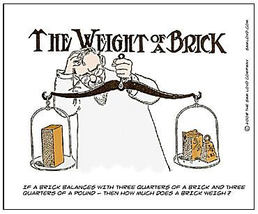 Weight of a Brick