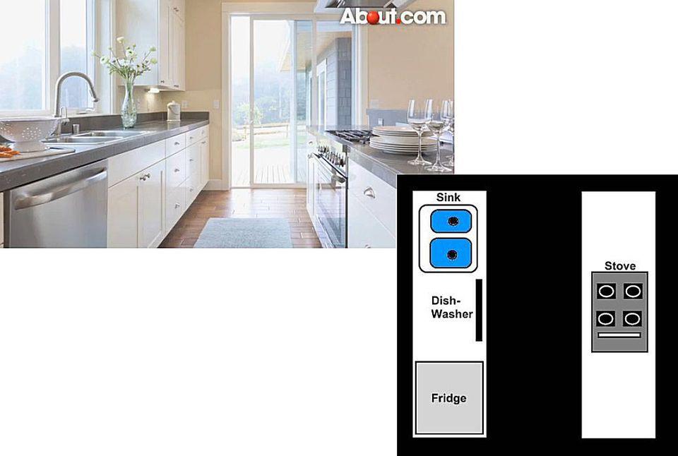 5 best kitchen layout styles for Corridor kitchen