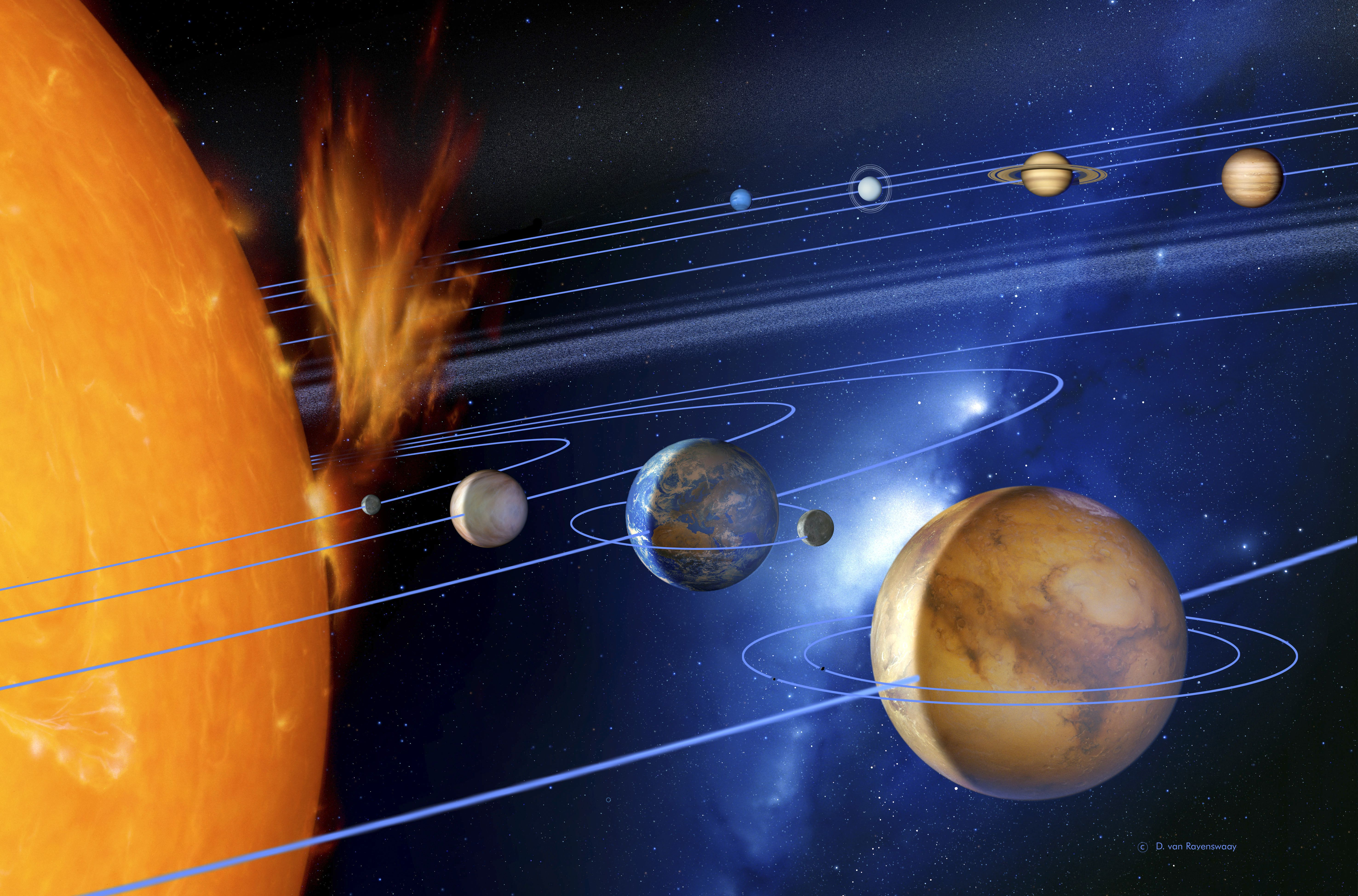 What is a transit in astrology nvjuhfo Images