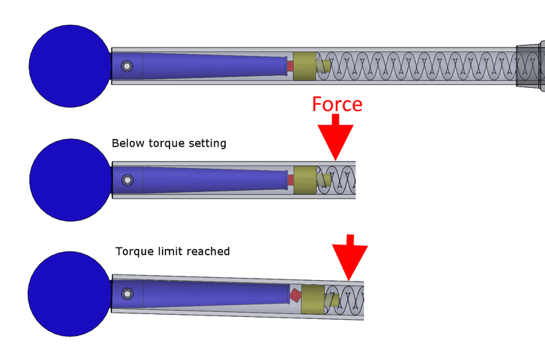 Electronic Torque Wrench >> How to Use a Torque Wrench