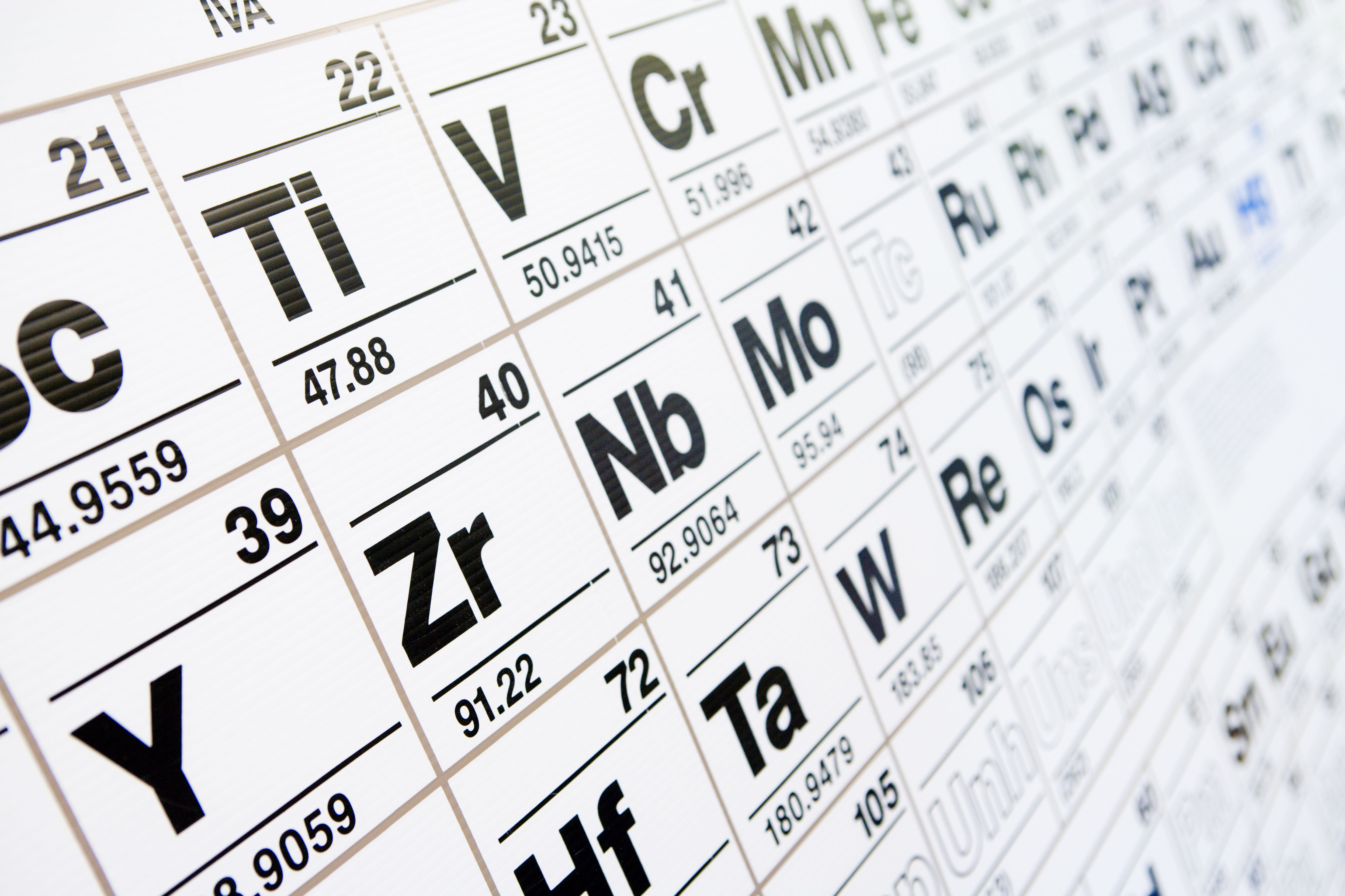 What is the iupac and what does it do the iupac sets the standards of atomic weights that appear on the periodic table gamestrikefo Image collections