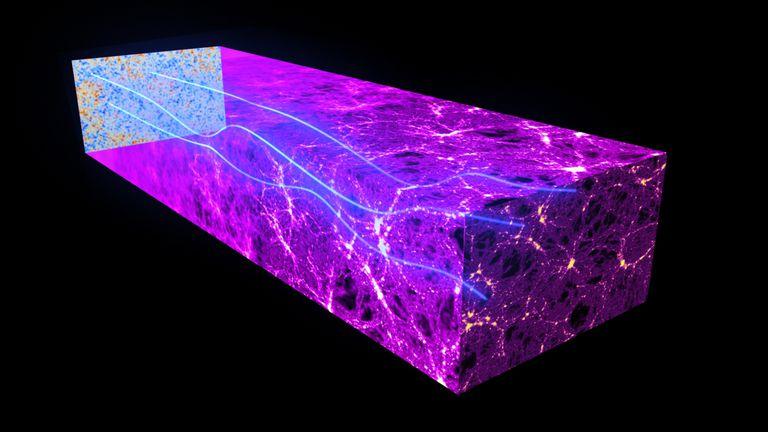 Deflecting_light_from_the_Big_Bang.jpg