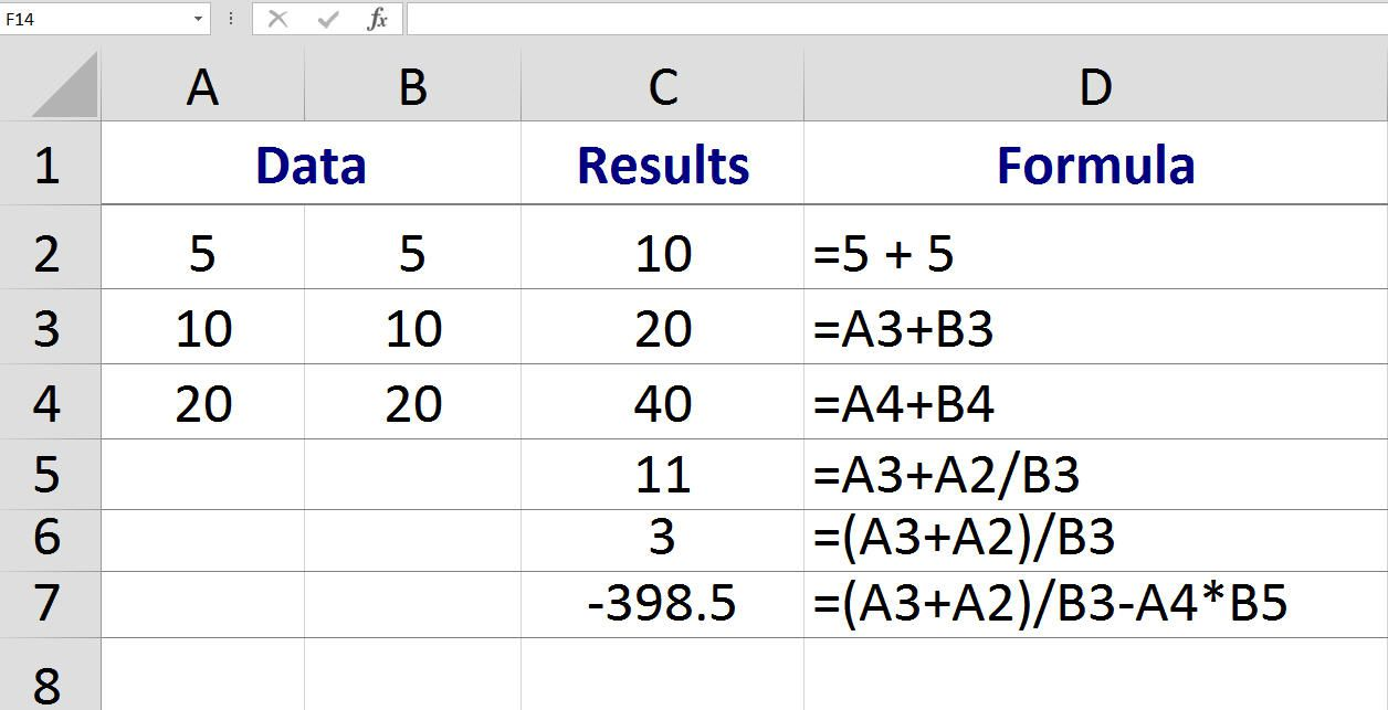 how to put a formula in excel graph