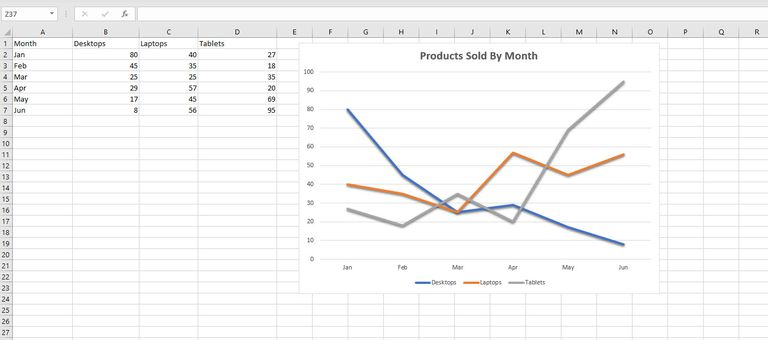 Creating line graphs in Excel is as easy as clicking a few buttons.