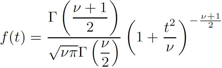 Example of Two Sample T Test and Confidence Interval