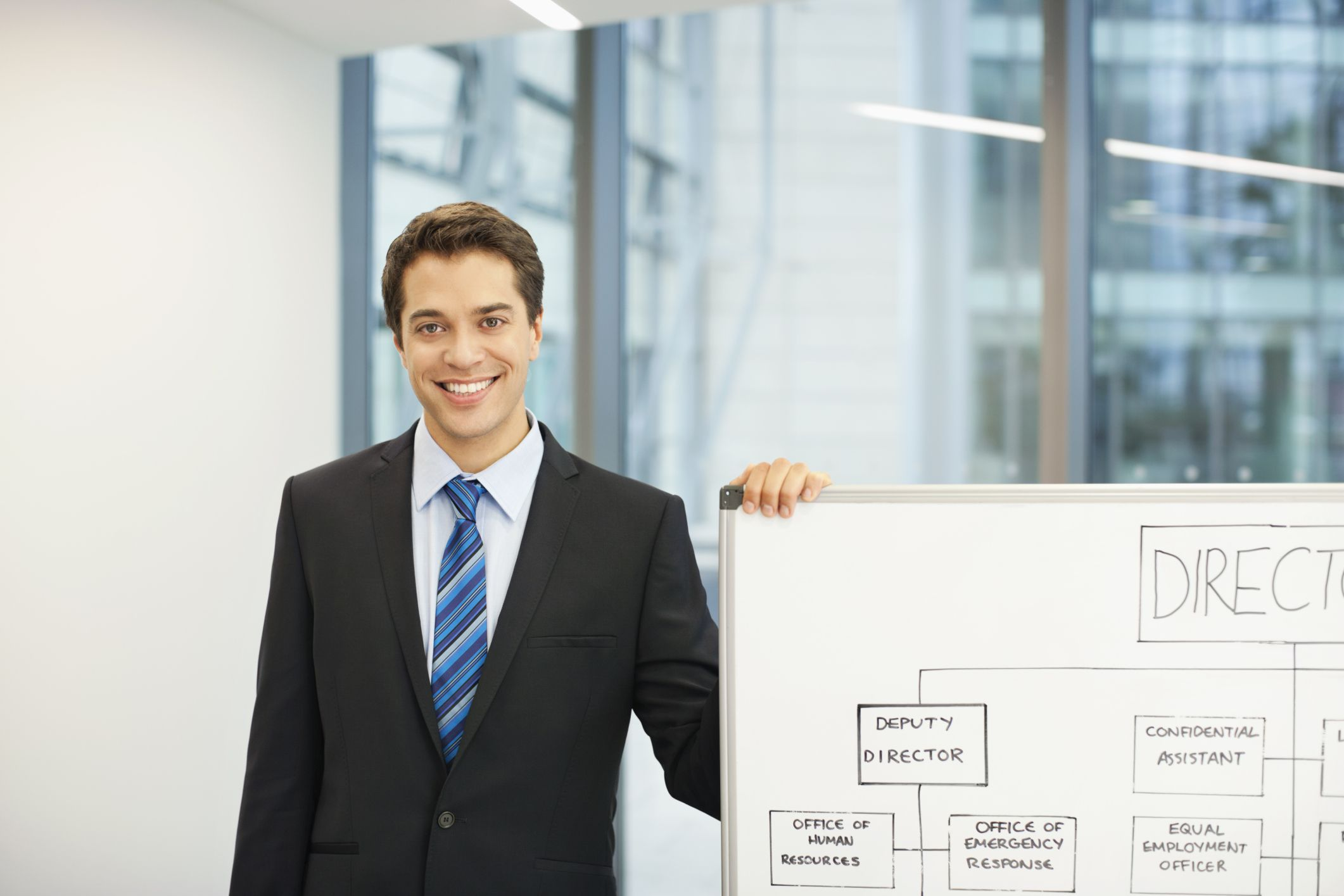Are certifications required for an hr career man with an organization chart showing hr reporting to the ceo xflitez Images