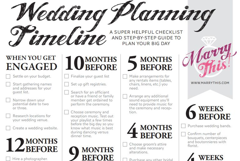 11 free printable checklists for your wedding timeline a black and white wedding timeline checklist junglespirit Images