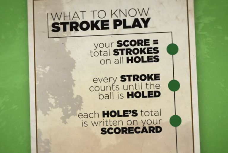 Key points about the stroke play golf format