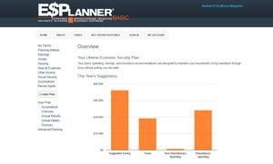 Screenshot from ESPLanner Retirement Calculator