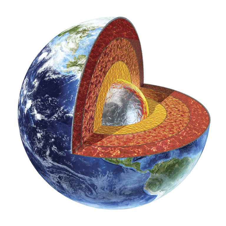 Cross section of planet Earth showing the inner core, made by solid iron and nickel.
