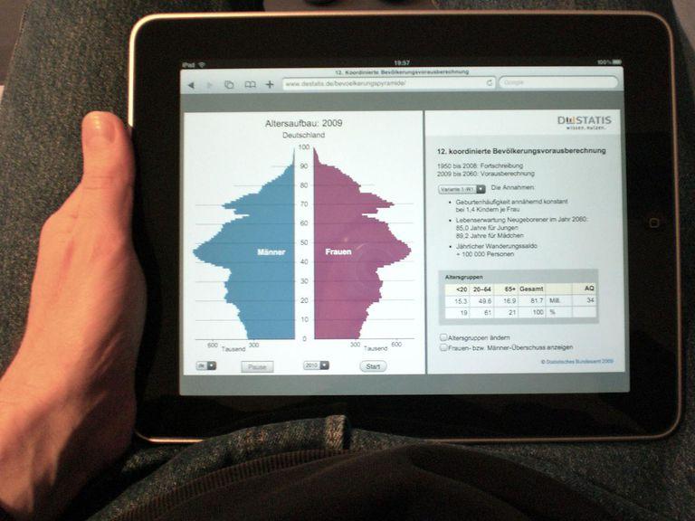 SVG on iPad