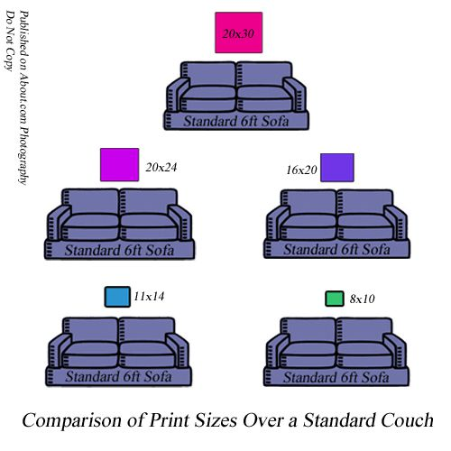 print size comparisons explanations and hanging size. Black Bedroom Furniture Sets. Home Design Ideas