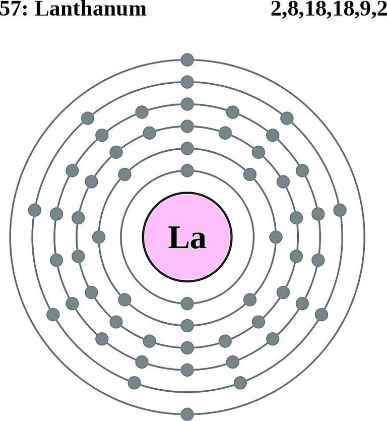 Atoms diagrams electron configurations of elements lanthanum atom electron shell diagram ccuart Gallery