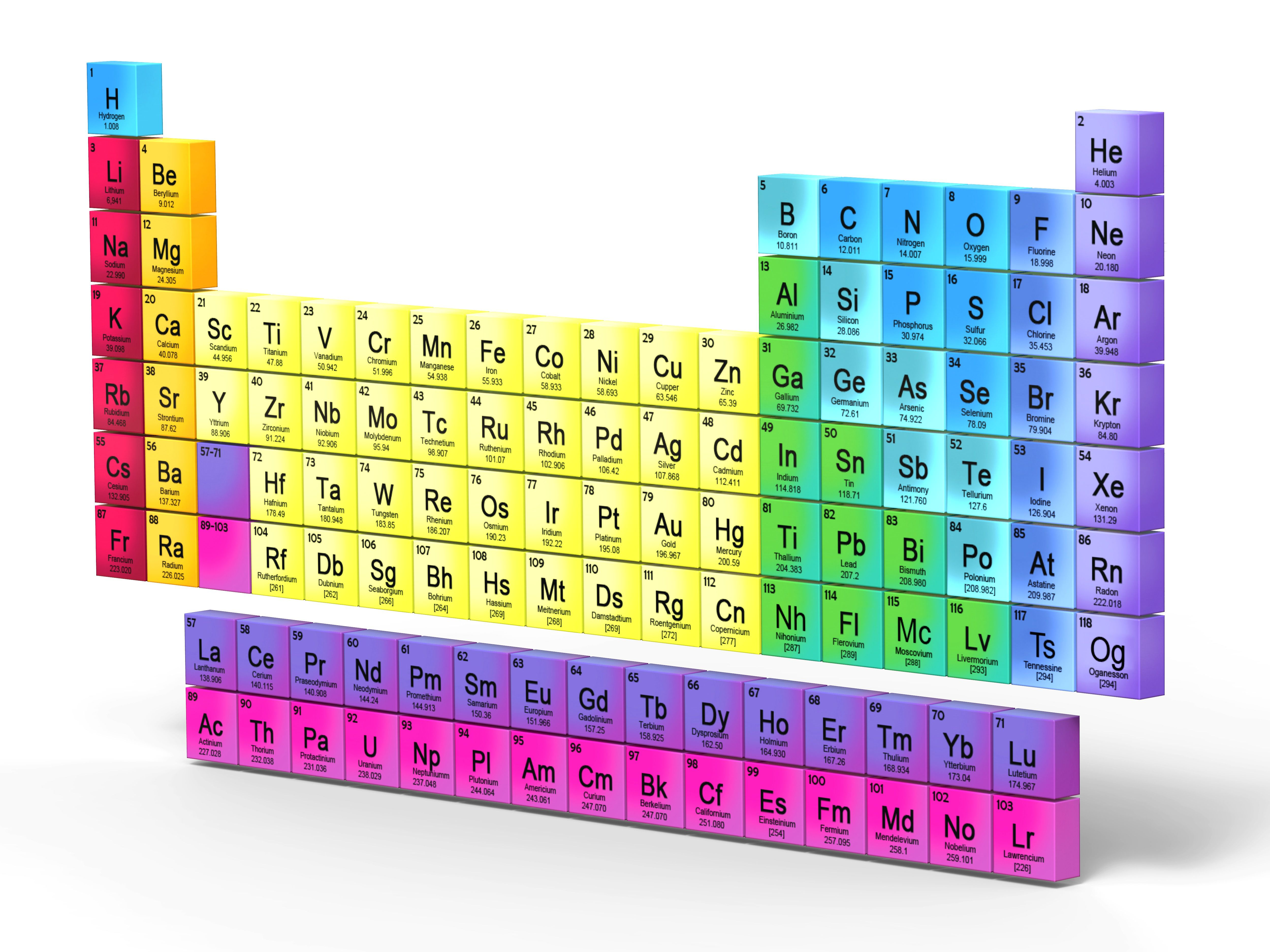 Element group 15 nitrogen family facts list of elements that are semimetals or metalloids colored periodic tables gamestrikefo Images