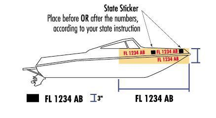 Boat registration and numbering requirements