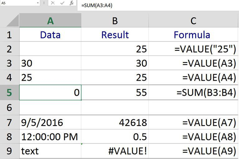 Converting text data to numbers with the VALUE function in Excel.