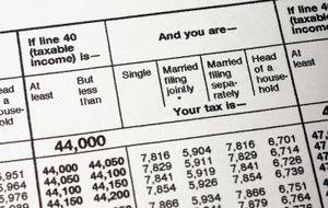 Short Term Capital Gains Tax Rates