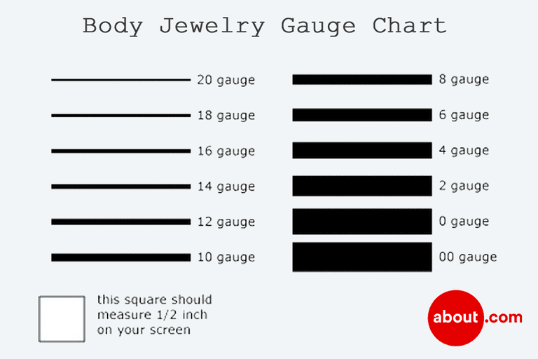 What is a body jewelry gauge body jewelry gauge thickness chart greentooth Image collections