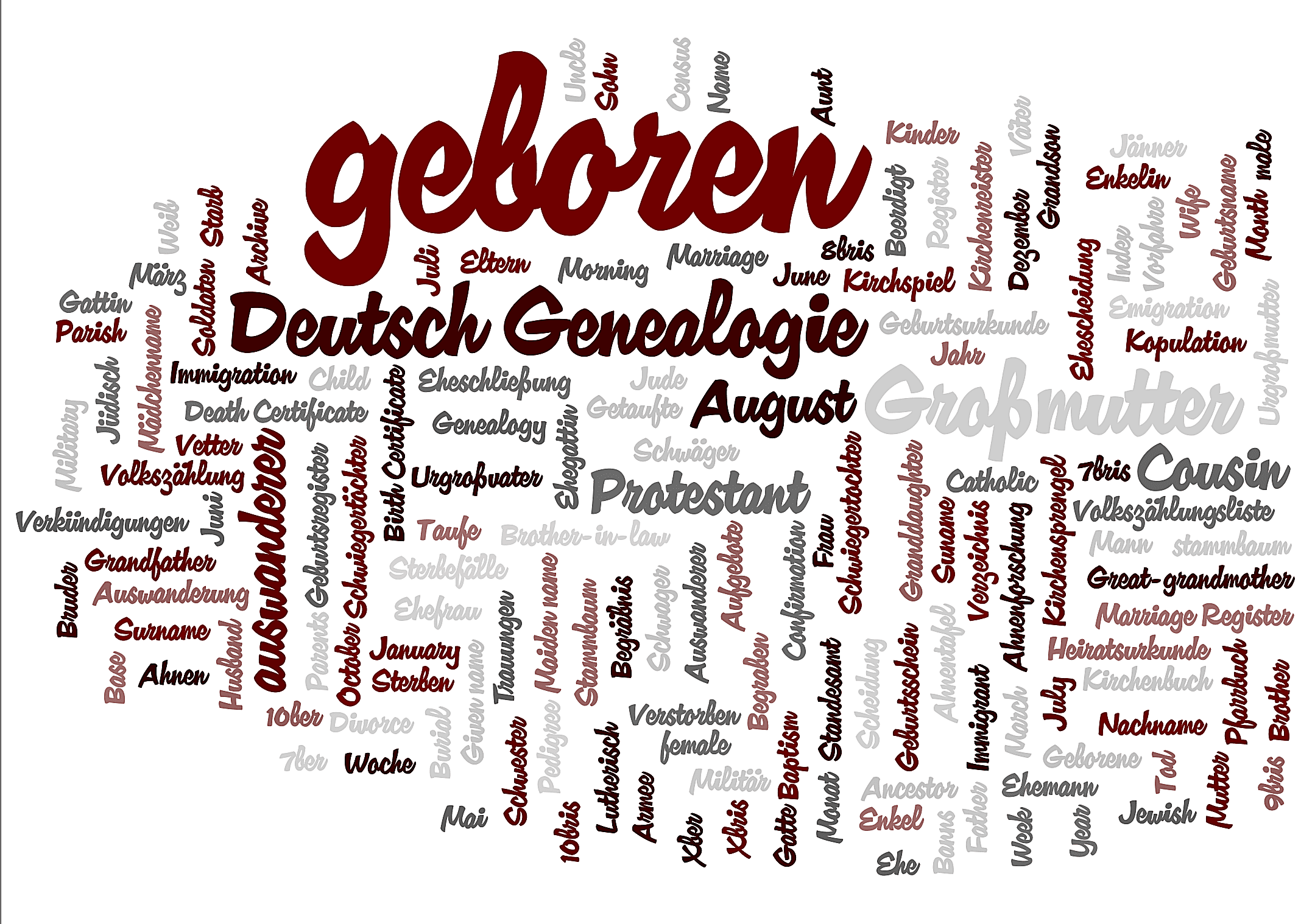 German Genealogical Word List English Equivalents