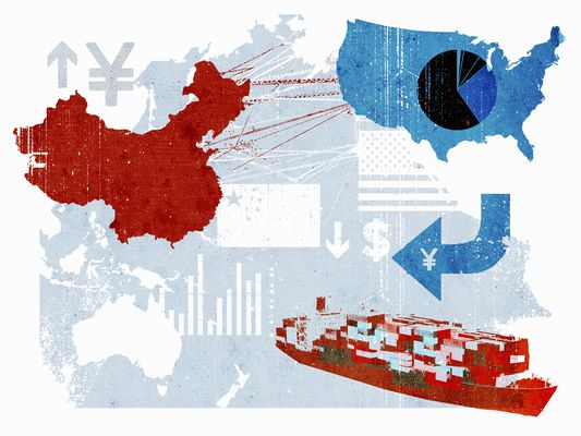 U.S. China Trade