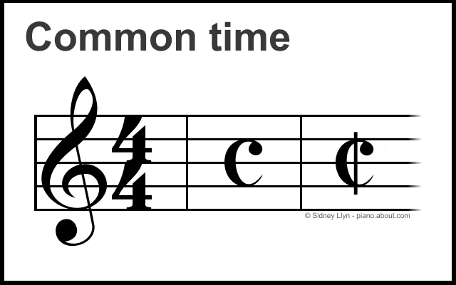 common time symbols