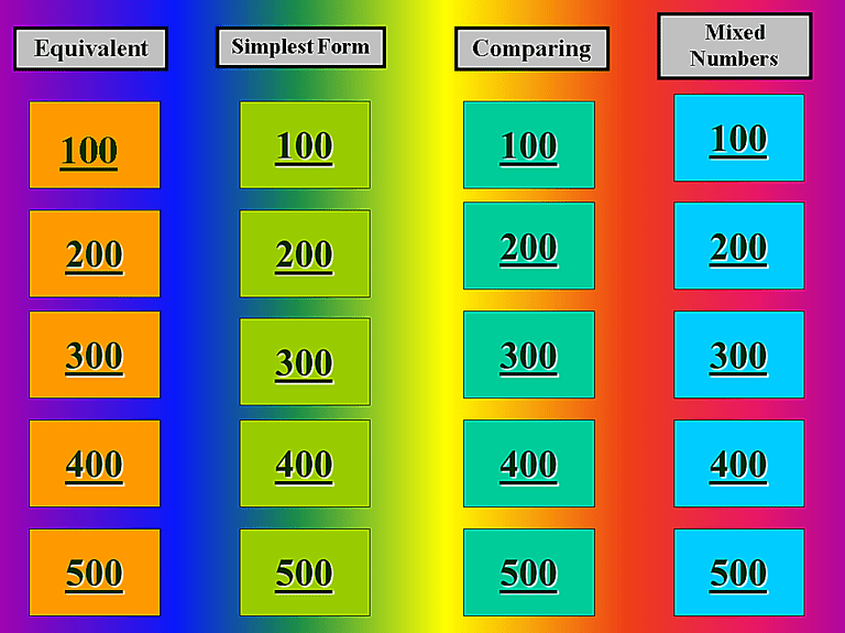 9 free jeopardy templates for the classroom screenshot of a multi colored jeopardy powerpoint template with 4 categories of 20 questions toneelgroepblik Gallery