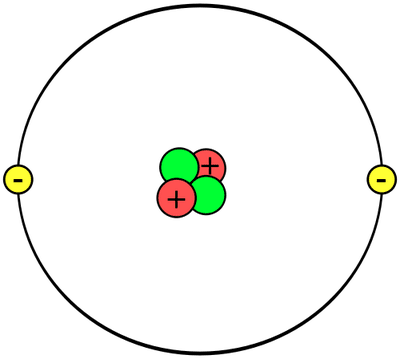 Basic model of the atom atomic theory atoms are the basic building blocks of matter ccuart Choice Image