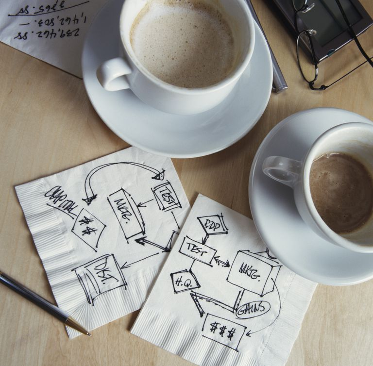 doodles on napkins next to coffee cups