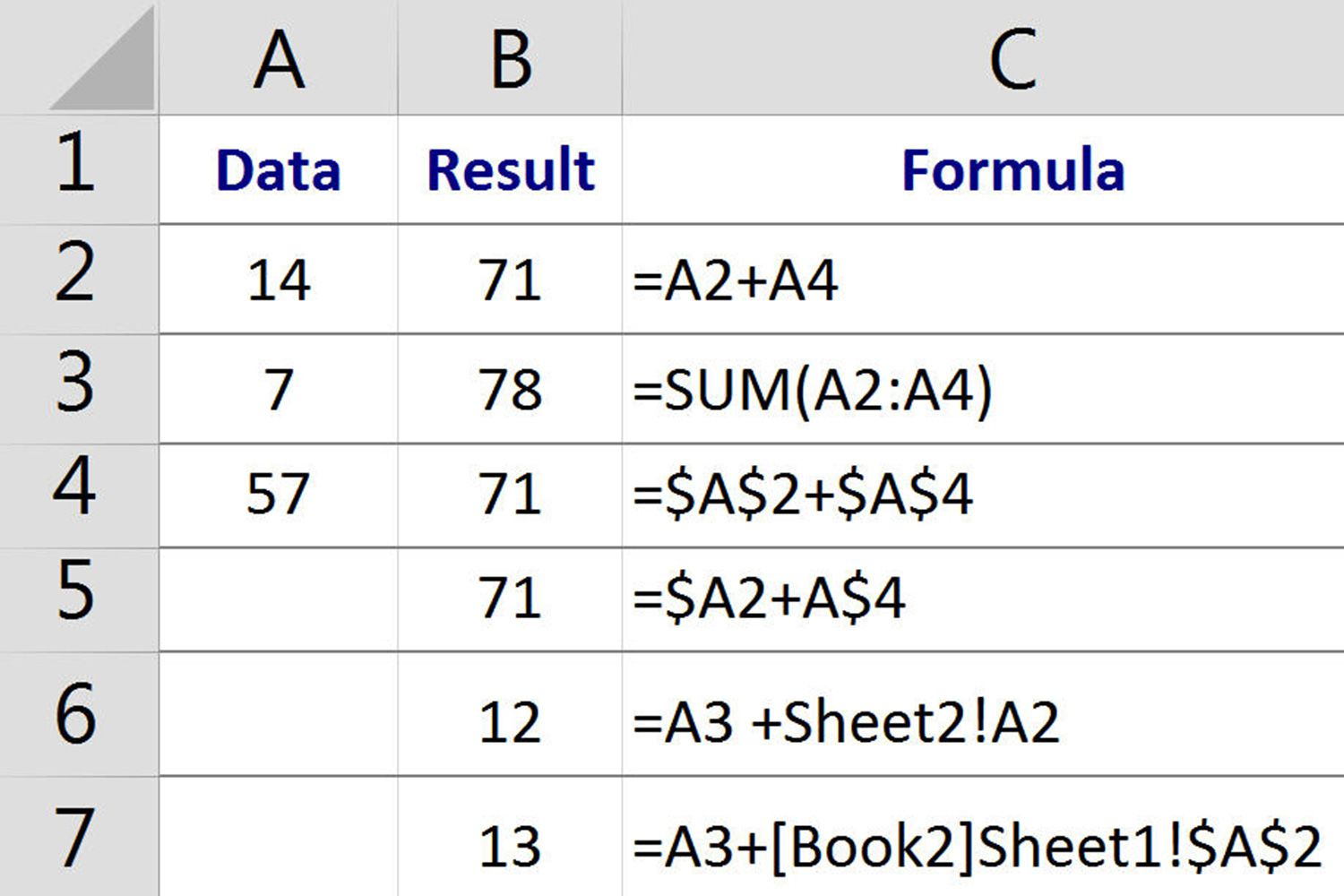 How to make an excel formula absolute - How To Make An Excel Formula Absolute 57