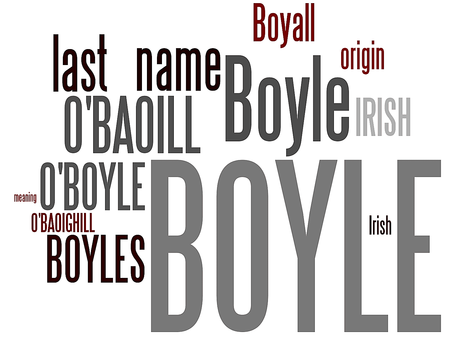 Ethnic background of last names - Where The Boyle Last Name Originated And What It Means